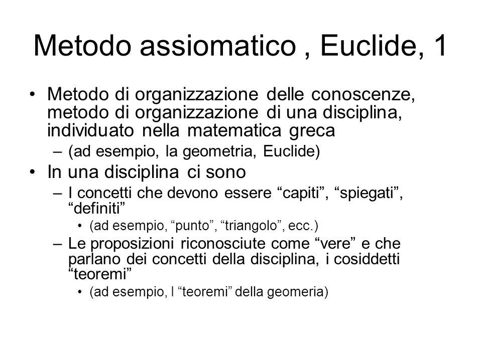 Metodo assiomatico, Euclide, 1 Metodo di organizzazione delle conoscenze, metodo di organizzazione di una disciplina, individuato nella matematica gre