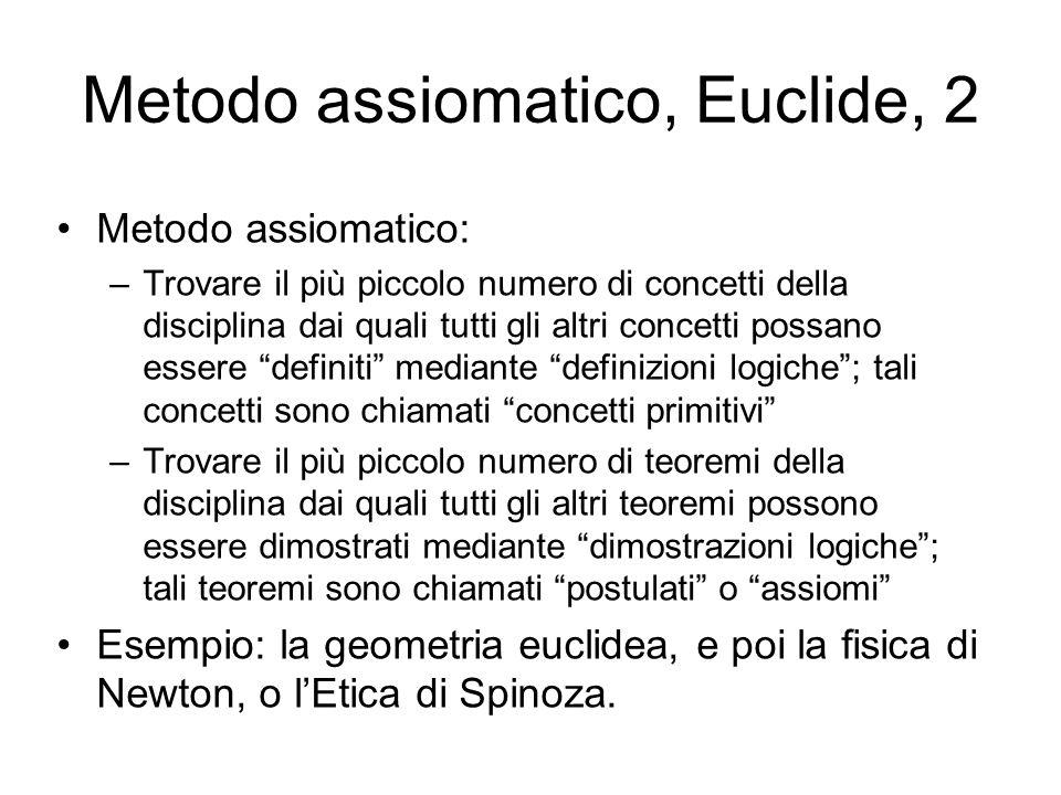 Metodo assiomatico, Euclide, 2 Metodo assiomatico: –Trovare il più piccolo numero di concetti della disciplina dai quali tutti gli altri concetti poss