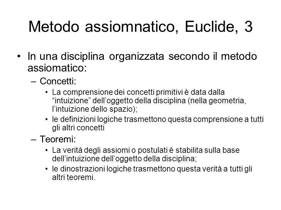 Metodo assiomnatico, Euclide, 3 In una disciplina organizzata secondo il metodo assiomatico: –Concetti: La comprensione dei concetti primitivi è data