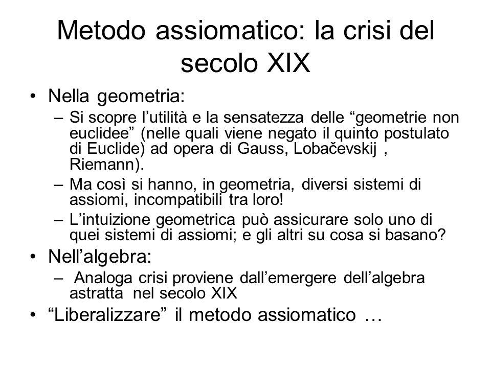 Metodo assiomatico: la crisi del secolo XIX Nella geometria: –Si scopre lutilità e la sensatezza delle geometrie non euclidee (nelle quali viene negat