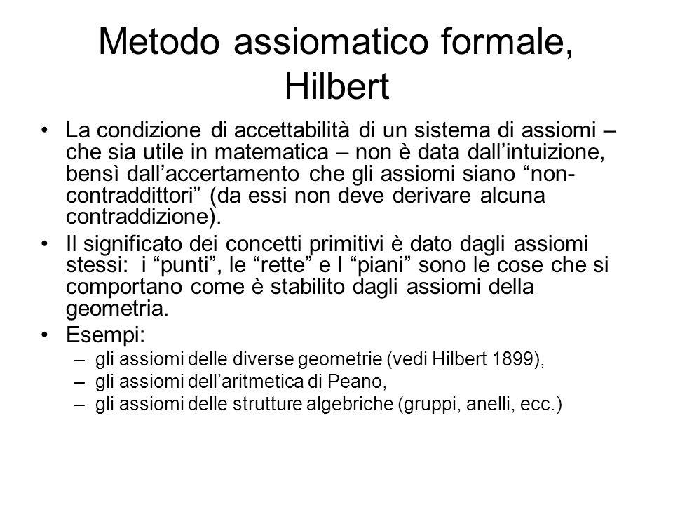 Programmi per la Fondazione della Matematica, 1 Hilbert: –fondare la matematica è dimostrare la sua non- contradditorietà (dopo averla presentata in sistemi assiomatici), usando solo metodi della matematica più intuitiva (matematica finitaria).