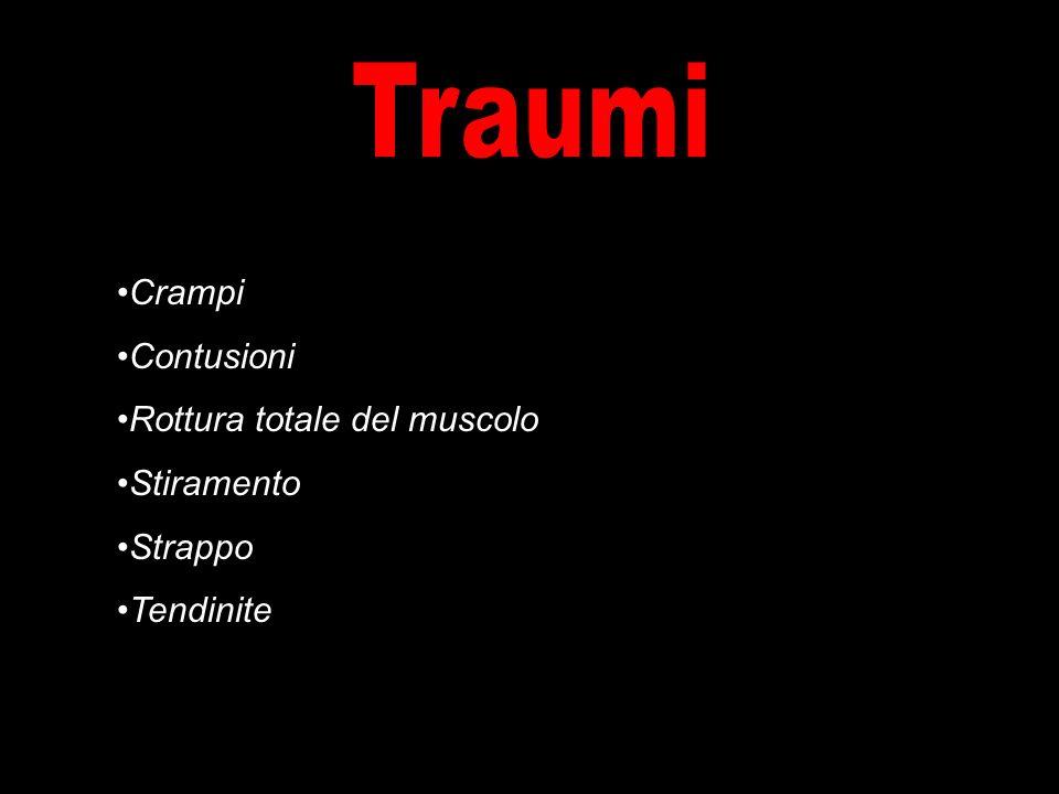 Crampi Contusioni Rottura totale del muscolo Stiramento Strappo Tendinite