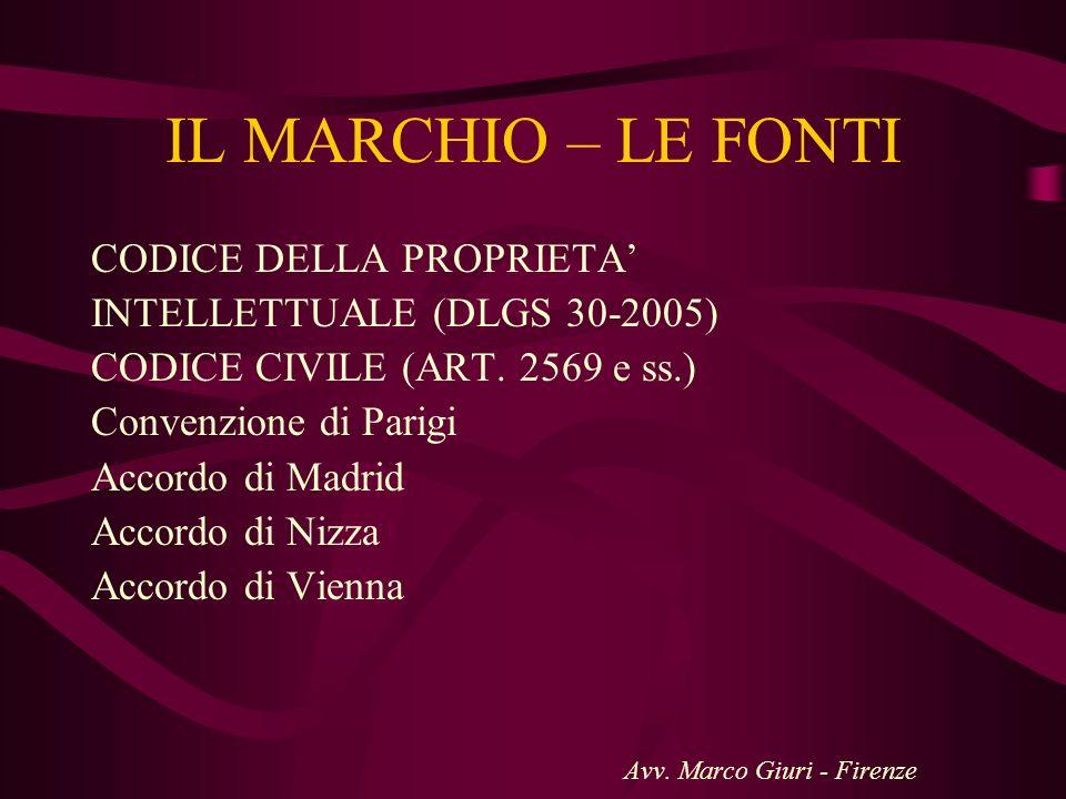 IL MARCHIO – LE FONTI CODICE DELLA PROPRIETA INTELLETTUALE (DLGS 30-2005) CODICE CIVILE (ART. 2569 e ss.) Convenzione di Parigi Accordo di Madrid Acco