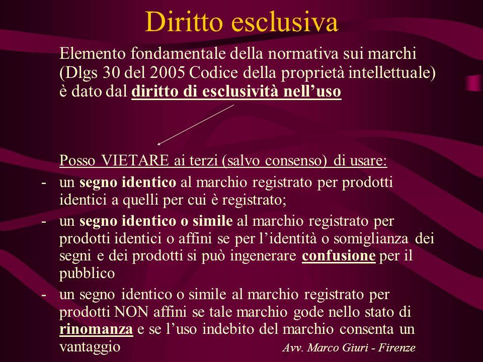 Diritto esclusiva Elemento fondamentale della normativa sui marchi (Dlgs 30 del 2005 Codice della proprietà intellettuale) è dato dal diritto di esclu