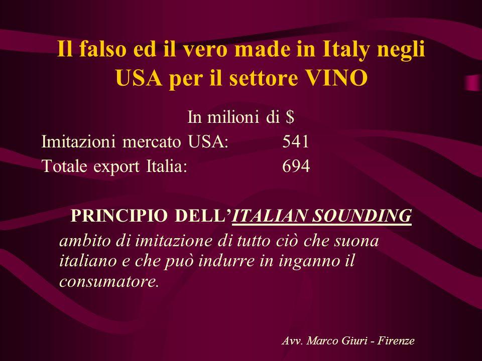 Il falso ed il vero made in Italy negli USA per il settore VINO In milioni di $ Imitazioni mercato USA: 541 Totale export Italia:694 PRINCIPIO DELLITA