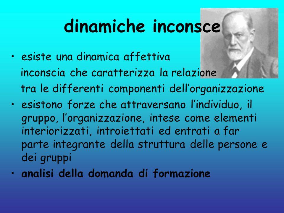 dinamiche inconsce esiste una dinamica affettiva inconscia che caratterizza la relazione tra le differenti componenti dellorganizzazione esistono forz