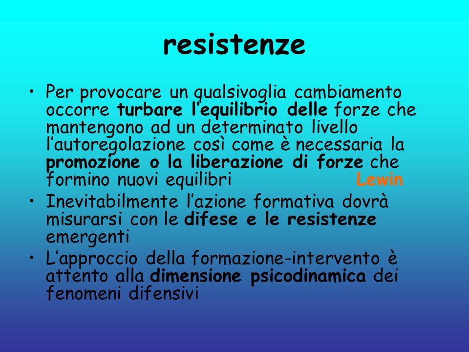 resistenze Per provocare un qualsivoglia cambiamento occorre turbare lequilibrio delle forze che mantengono ad un determinato livello lautoregolazione