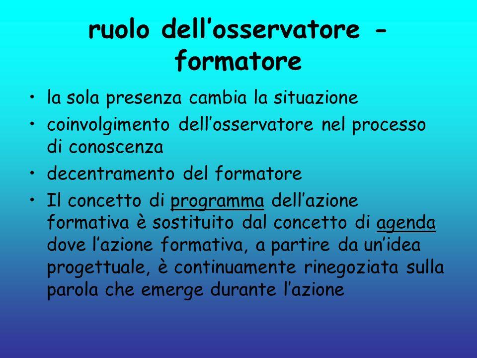 ruolo dellosservatore - formatore la sola presenza cambia la situazione coinvolgimento dellosservatore nel processo di conoscenza decentramento del fo