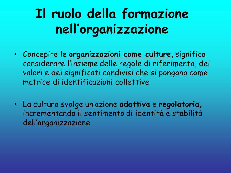 Il ruolo della formazione nellorganizzazione Concepire le organizzazioni come culture, significa considerare linsieme delle regole di riferimento, dei