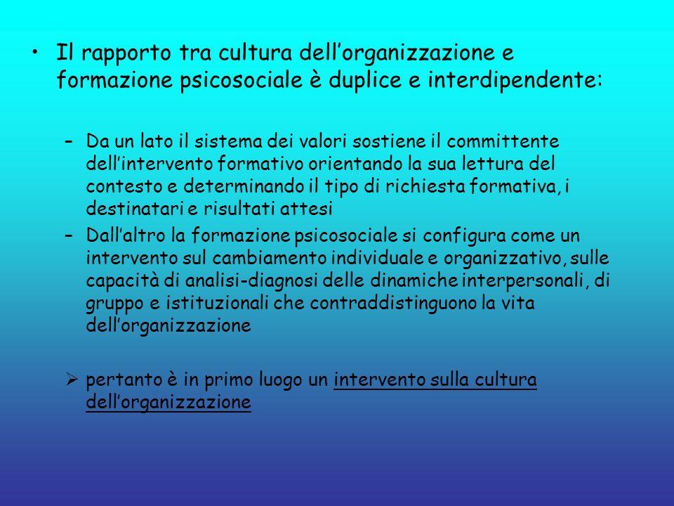 Il rapporto tra cultura dellorganizzazione e formazione psicosociale è duplice e interdipendente: –Da un lato il sistema dei valori sostiene il commit