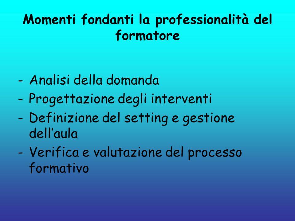 Momenti fondanti la professionalità del formatore -Analisi della domanda -Progettazione degli interventi -Definizione del setting e gestione dellaula