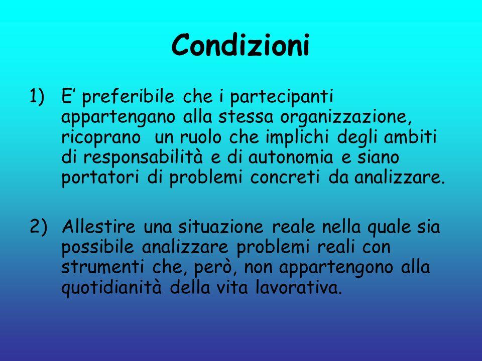 Condizioni 1)E preferibile che i partecipanti appartengano alla stessa organizzazione, ricoprano un ruolo che implichi degli ambiti di responsabilità