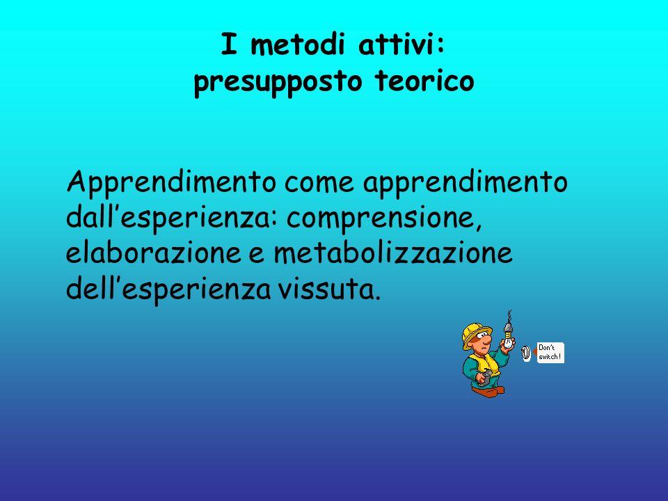 I metodi attivi: presupposto teorico Apprendimento come apprendimento dallesperienza: comprensione, elaborazione e metabolizzazione dellesperienza vis