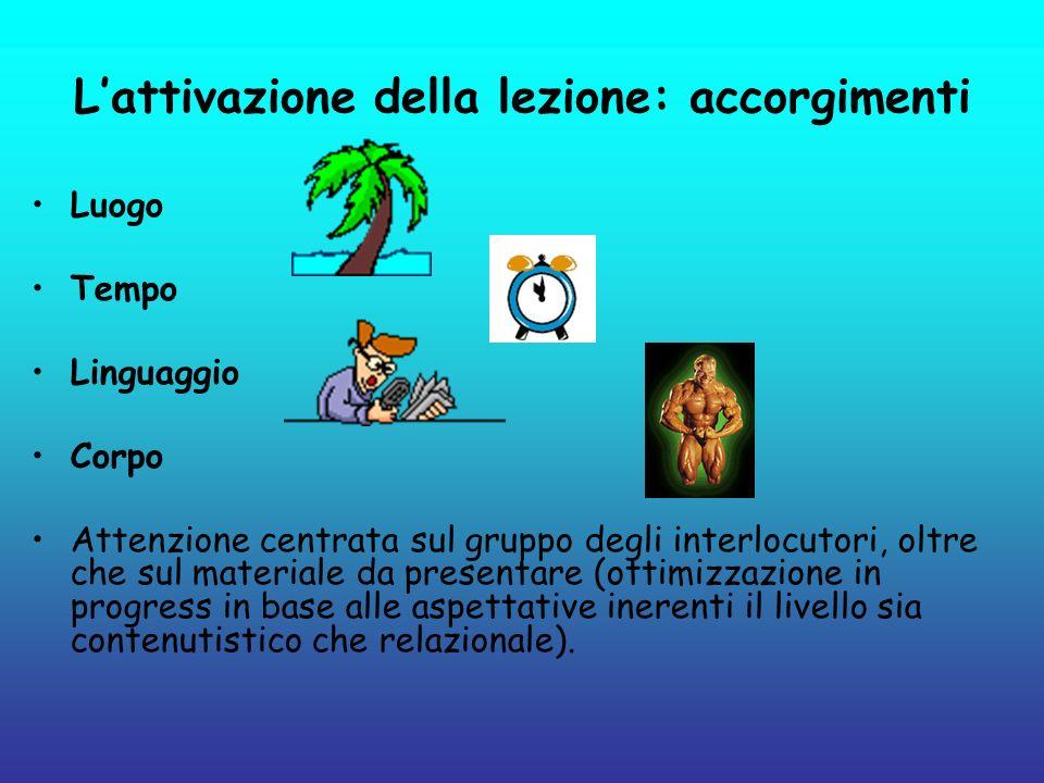 Lattivazione della lezione: accorgimenti Luogo Tempo Linguaggio Corpo Attenzione centrata sul gruppo degli interlocutori, oltre che sul materiale da p