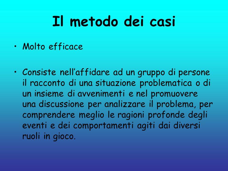 Il metodo dei casi Molto efficace Consiste nellaffidare ad un gruppo di persone il racconto di una situazione problematica o di un insieme di avvenime
