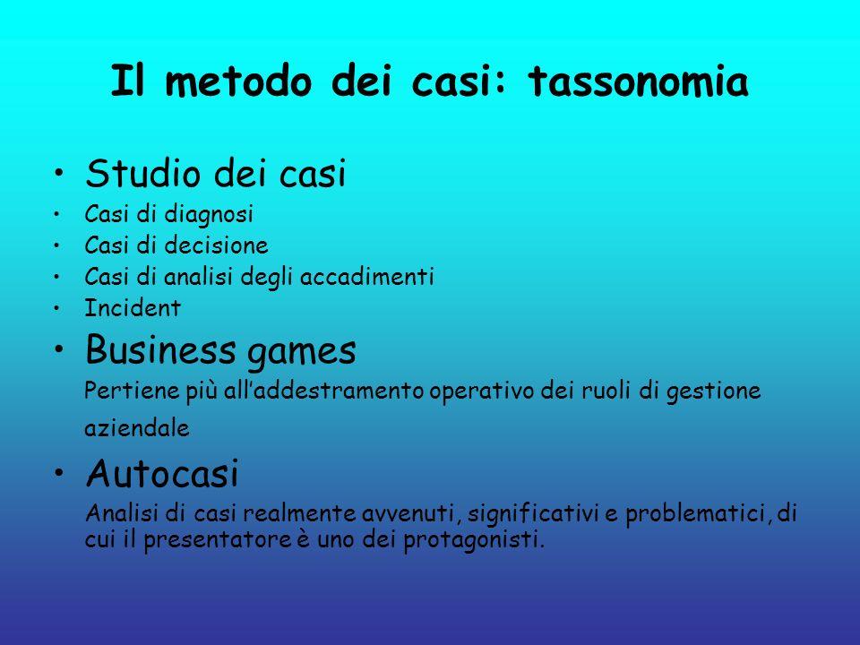 Il metodo dei casi: tassonomia Studio dei casi Casi di diagnosi Casi di decisione Casi di analisi degli accadimenti Incident Business games Pertiene p