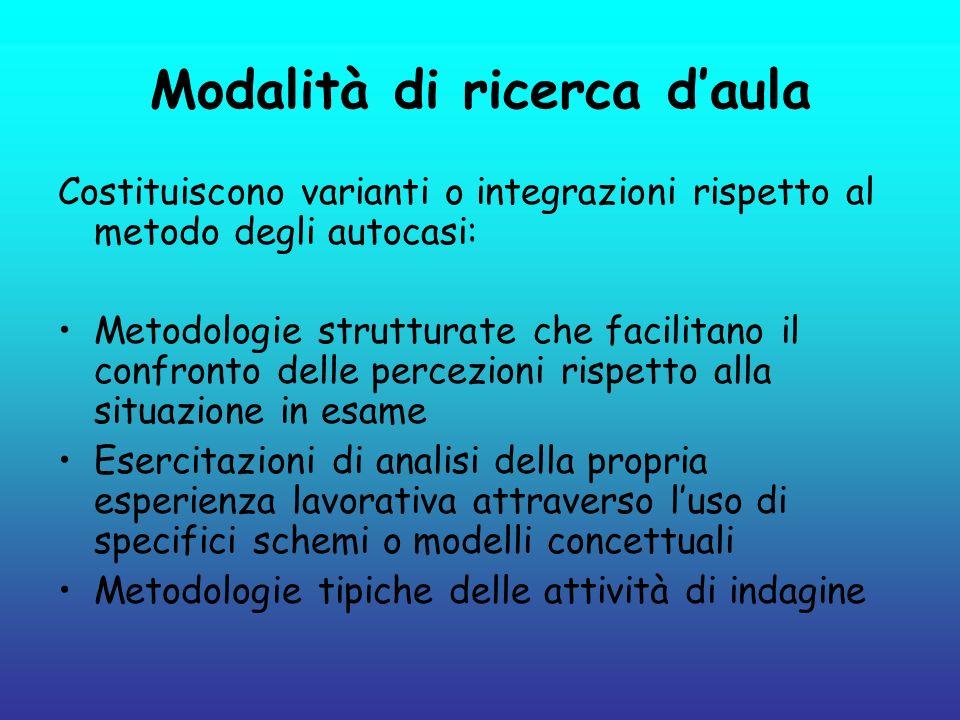 Modalità di ricerca daula Costituiscono varianti o integrazioni rispetto al metodo degli autocasi: Metodologie strutturate che facilitano il confronto