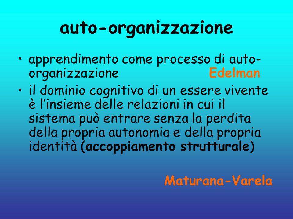 auto-organizzazione apprendimento come processo di auto- organizzazione Edelman il dominio cognitivo di un essere vivente è linsieme delle relazioni i