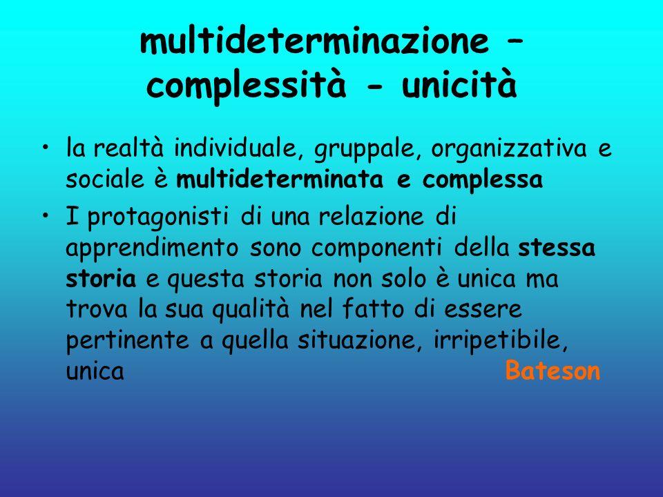 multideterminazione – complessità - unicità la realtà individuale, gruppale, organizzativa e sociale è multideterminata e complessa I protagonisti di
