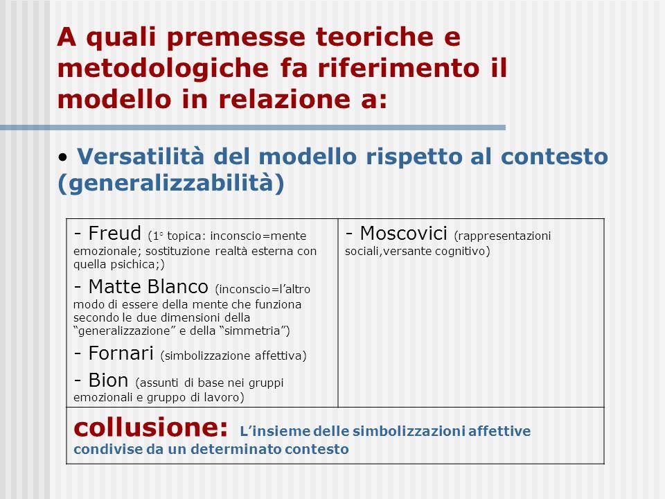 A quali premesse teoriche e metodologiche fa riferimento il modello in relazione a: Versatilità del modello rispetto al contesto (generalizzabilità) -