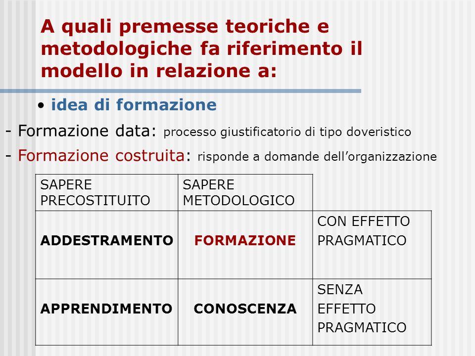 A quali premesse teoriche e metodologiche fa riferimento il modello in relazione a: idea di formazione - Formazione data: processo giustificatorio di