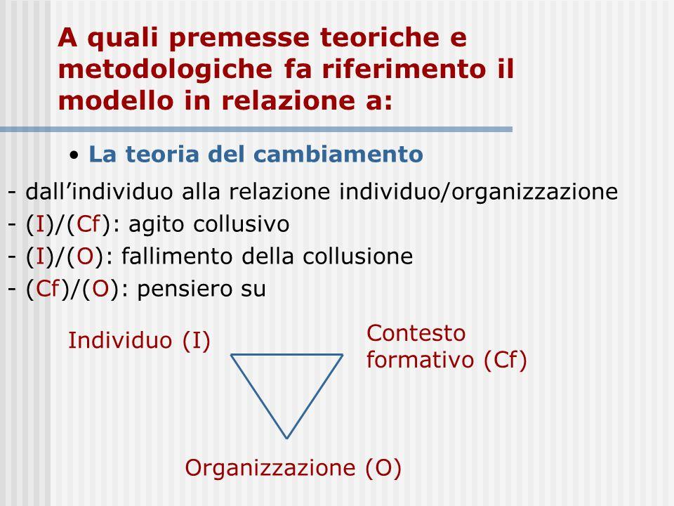 A quali premesse teoriche e metodologiche fa riferimento il modello in relazione a: La teoria del cambiamento - dallindividuo alla relazione individuo