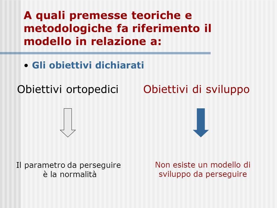 A quali premesse teoriche e metodologiche fa riferimento il modello in relazione a: Gli obiettivi dichiarati Obiettivi ortopedici Obiettivi di svilupp