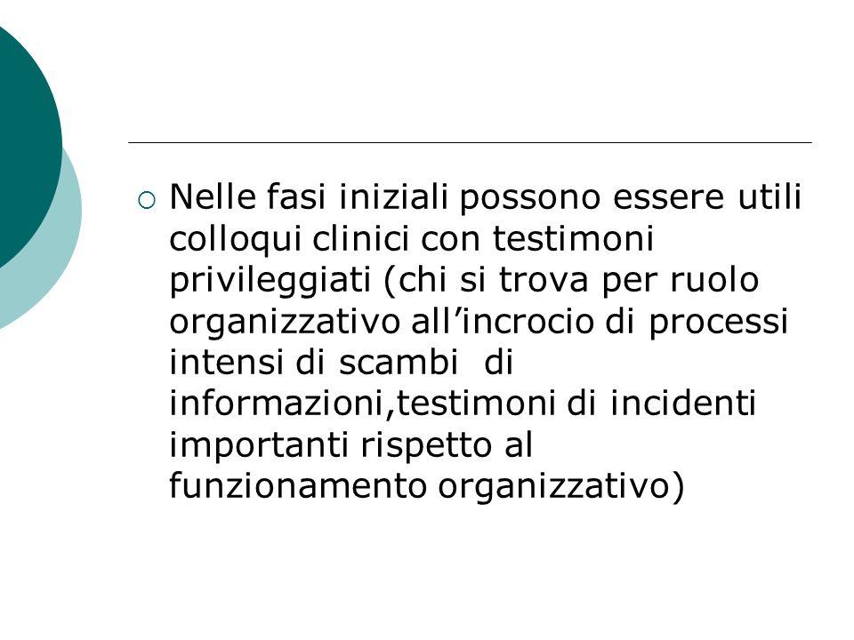 Nelle fasi iniziali possono essere utili colloqui clinici con testimoni privileggiati (chi si trova per ruolo organizzativo allincrocio di processi intensi di scambi di informazioni,testimoni di incidenti importanti rispetto al funzionamento organizzativo)