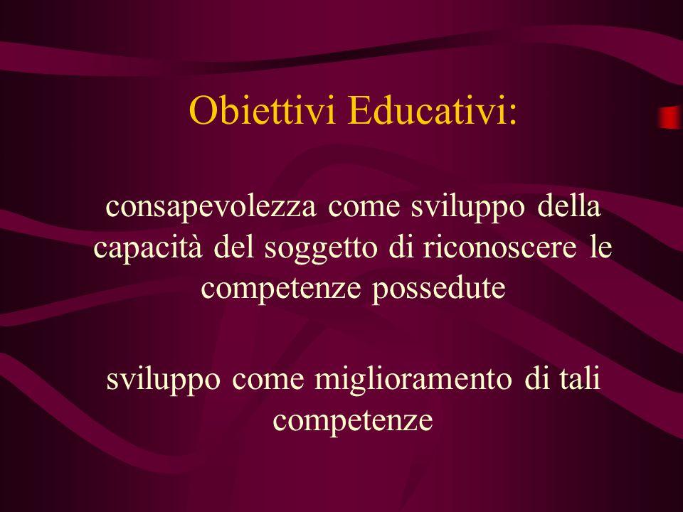 Obiettivi Educativi: consapevolezza come sviluppo della capacità del soggetto di riconoscere le competenze possedute sviluppo come miglioramento di ta