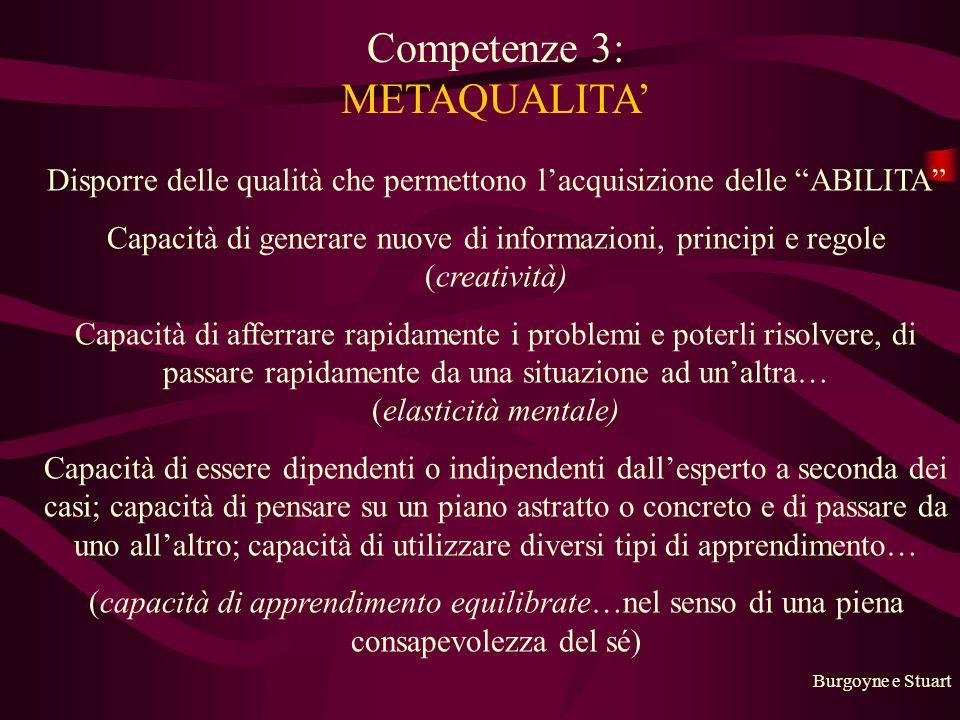 Competenze 3: METAQUALITA Disporre delle qualità che permettono lacquisizione delle ABILITA Capacità di generare nuove di informazioni, principi e reg