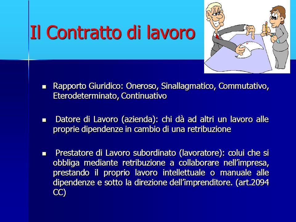 Il Contratto di lavoro Rapporto Giuridico: Oneroso, Sinallagmatico, Commutativo, Eterodeterminato, Continuativo Rapporto Giuridico: Oneroso, Sinallagm