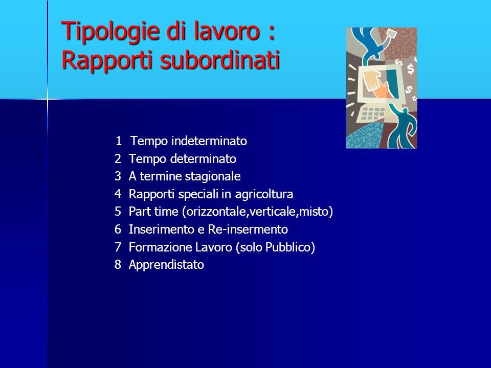 Tipologie di lavoro : Rapporti subordinati 1 Tempo indeterminato 2 Tempo determinato 3 A termine stagionale 4 Rapporti speciali in agricoltura 5 Part