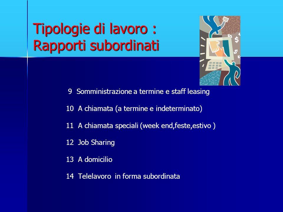 Tipologie di lavoro : Rapporti subordinati 9 Somministrazione a termine e staff leasing 10 A chiamata (a termine e indeterminato) 11 A chiamata specia