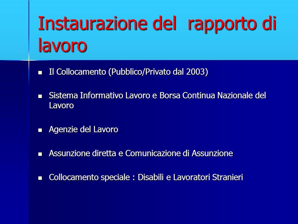 Instaurazione del rapporto di lavoro Il Collocamento (Pubblico/Privato dal 2003) Il Collocamento (Pubblico/Privato dal 2003) Sistema Informativo Lavor