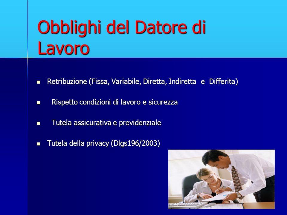 Obblighi del Datore di Lavoro Retribuzione (Fissa, Variabile, Diretta, Indiretta e Differita) Retribuzione (Fissa, Variabile, Diretta, Indiretta e Dif