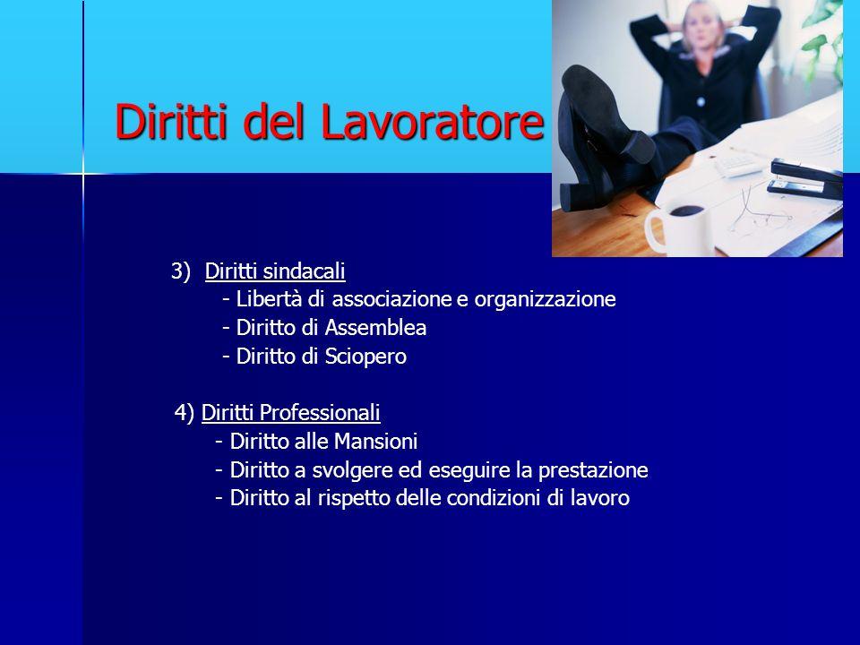 Diritti del Lavoratore 3) Diritti sindacali - Libertà di associazione e organizzazione - Diritto di Assemblea - Diritto di Sciopero 4) Diritti Profess