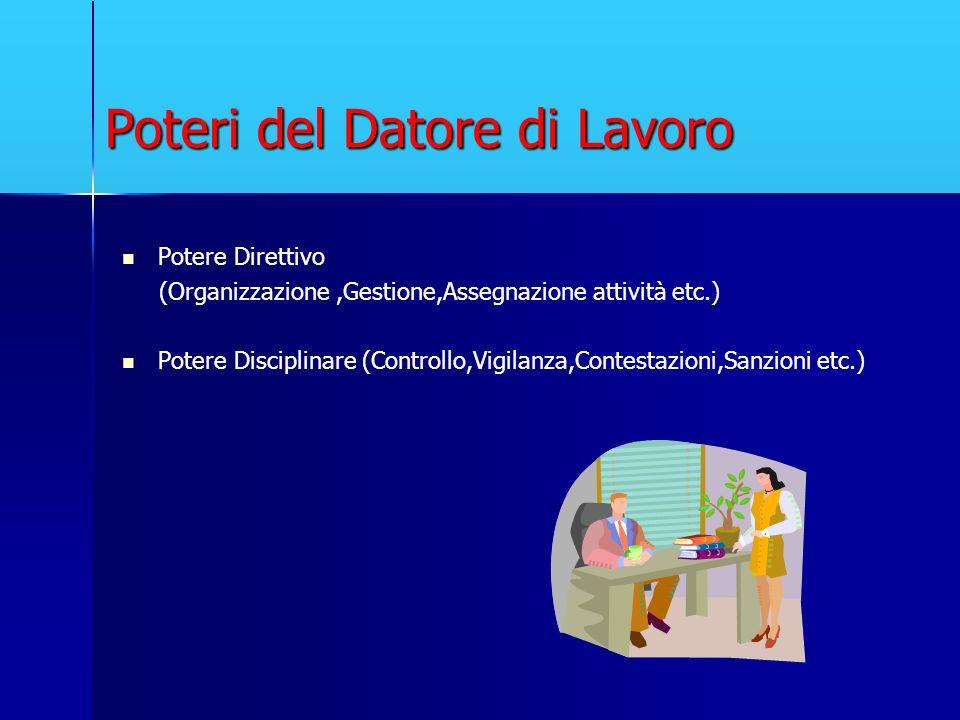 Poteri del Datore di Lavoro Potere Direttivo (Organizzazione,Gestione,Assegnazione attività etc.) Potere Disciplinare (Controllo,Vigilanza,Contestazio