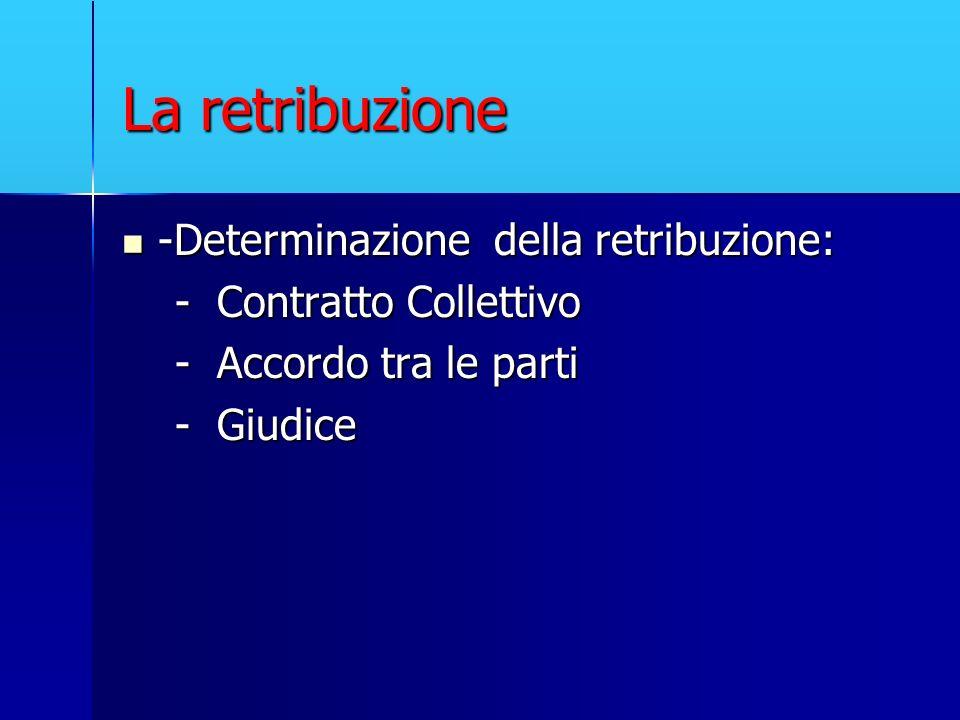 La retribuzione -Determinazione della retribuzione: -Determinazione della retribuzione: - Contratto Collettivo - Contratto Collettivo - Accordo tra le