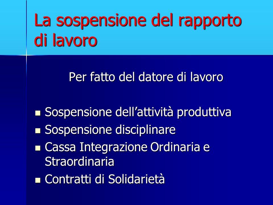 La sospensione del rapporto di lavoro Per fatto del datore di lavoro Per fatto del datore di lavoro Sospensione dellattività produttiva Sospensione de