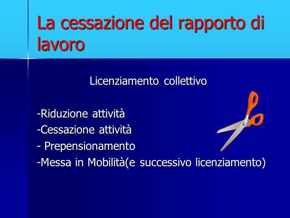 La cessazione del rapporto di lavoro Licenziamento collettivo Licenziamento collettivo -Riduzione attività -Cessazione attività - Prepensionamento -Me