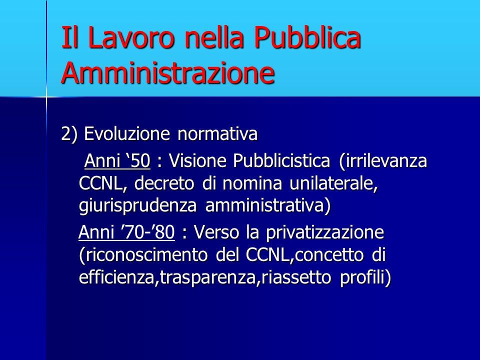 Il Lavoro nella Pubblica Amministrazione 2) Evoluzione normativa Anni 50 : Visione Pubblicistica (irrilevanza CCNL, decreto di nomina unilaterale, giu
