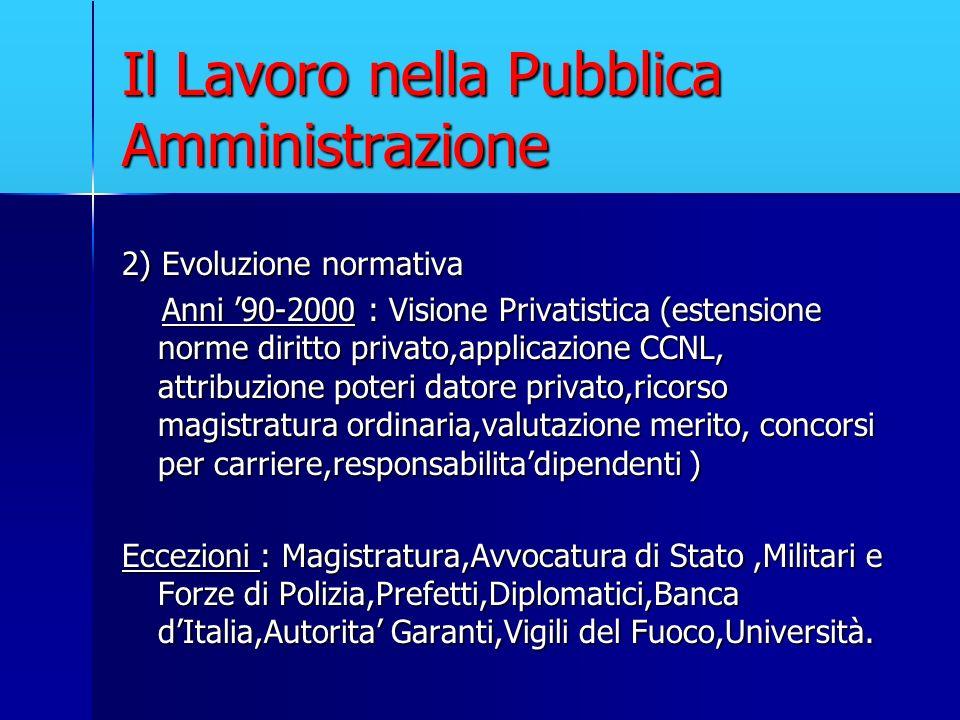 Il Lavoro nella Pubblica Amministrazione 2) Evoluzione normativa Anni 90-2000 : Visione Privatistica (estensione norme diritto privato,applicazione CC