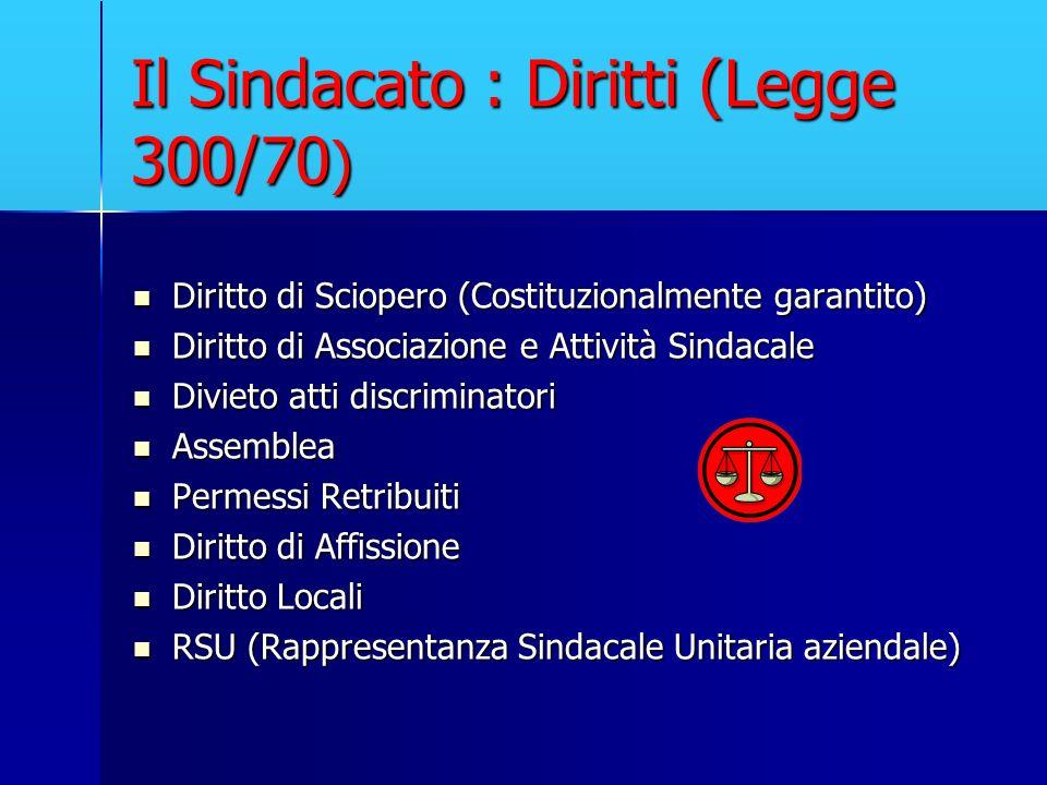Il Sindacato : Diritti (Legge 300/70 ) Diritto di Sciopero (Costituzionalmente garantito) Diritto di Sciopero (Costituzionalmente garantito) Diritto d