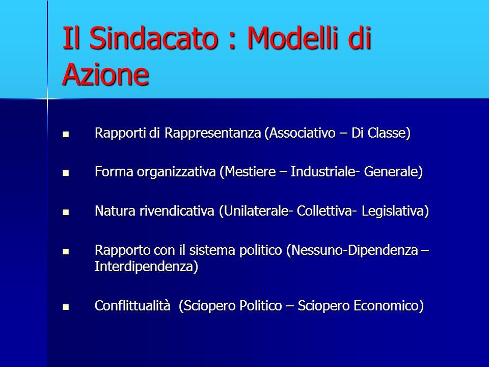 Il Sindacato : Modelli di Azione Rapporti di Rappresentanza (Associativo – Di Classe) Rapporti di Rappresentanza (Associativo – Di Classe) Forma organ