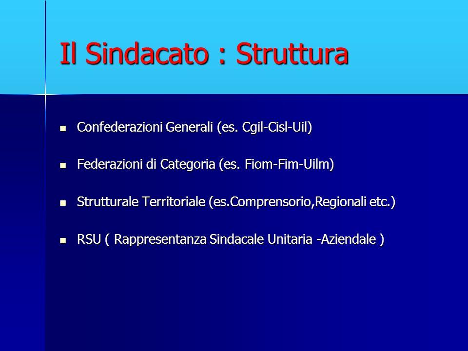 Il Sindacato : Struttura Confederazioni Generali (es. Cgil-Cisl-Uil) Confederazioni Generali (es. Cgil-Cisl-Uil) Federazioni di Categoria (es. Fiom-Fi