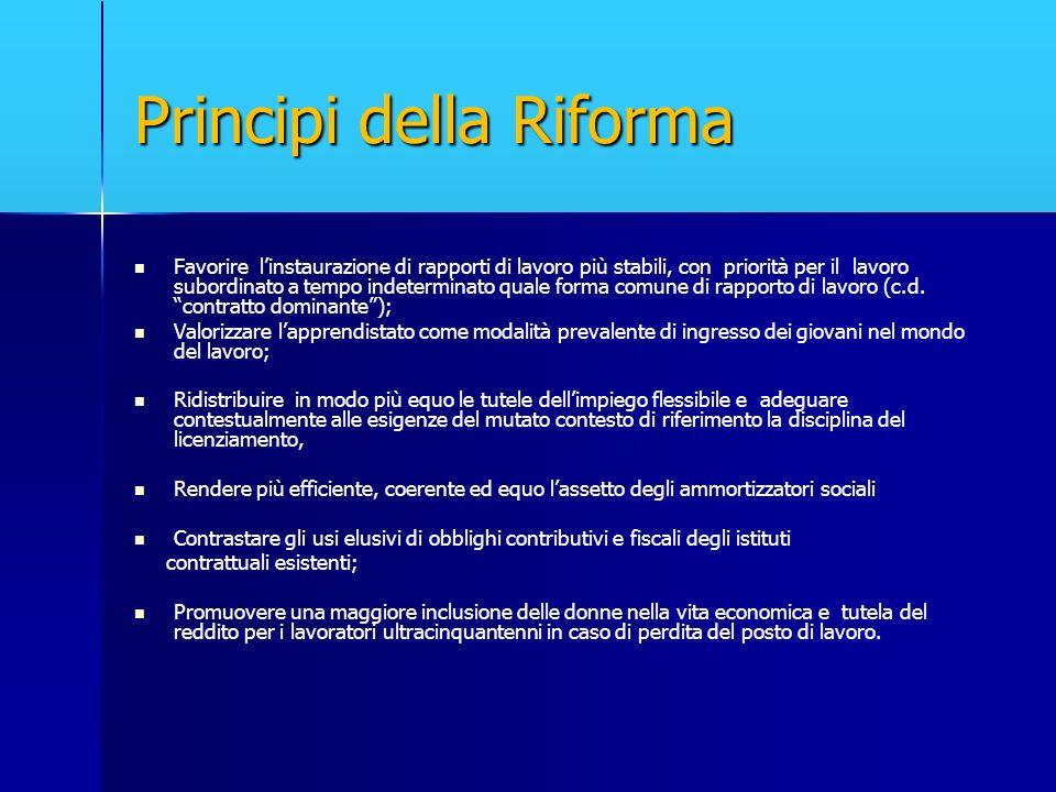 Principi della Riforma Favorire linstaurazione di rapporti di lavoro più stabili, con priorità per il lavoro subordinato a tempo indeterminato quale f