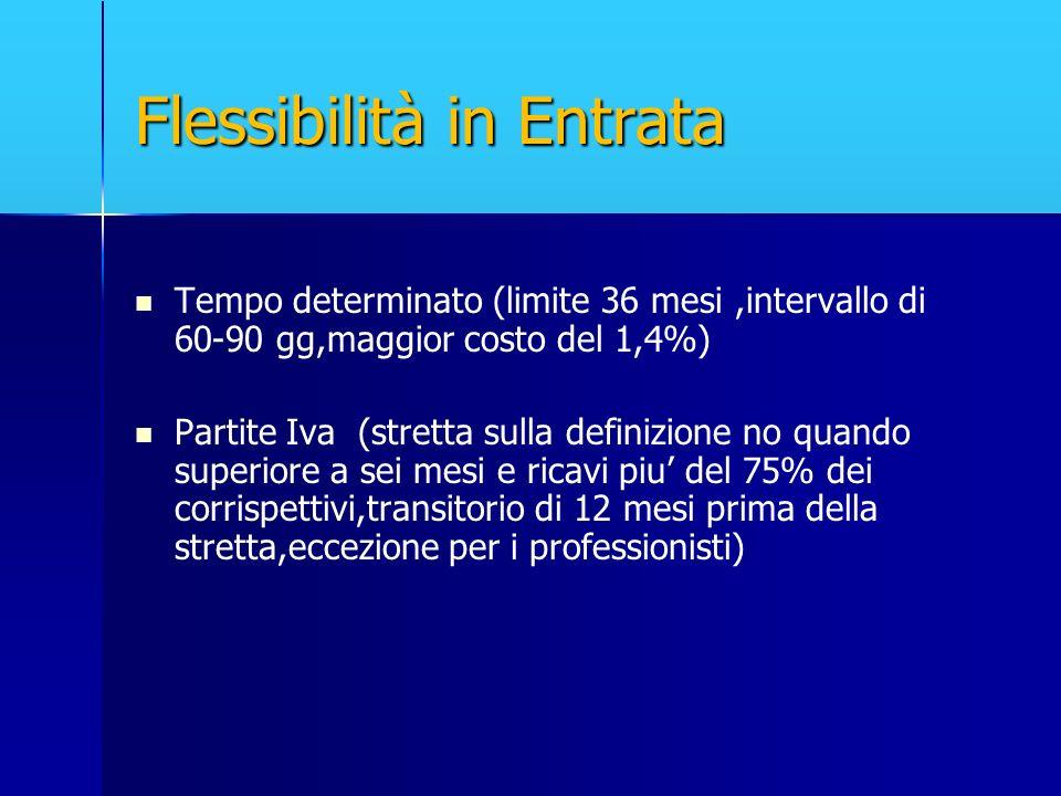 Flessibilità in Entrata Tempo determinato (limite 36 mesi,intervallo di 60-90 gg,maggior costo del 1,4%) Partite Iva (stretta sulla definizione no qua