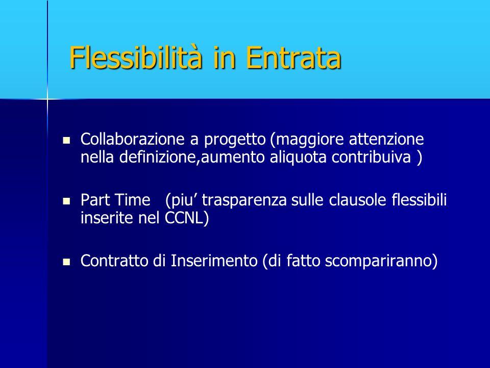 Flessibilità in Entrata Collaborazione a progetto (maggiore attenzione nella definizione,aumento aliquota contribuiva ) Part Time (piu trasparenza sul