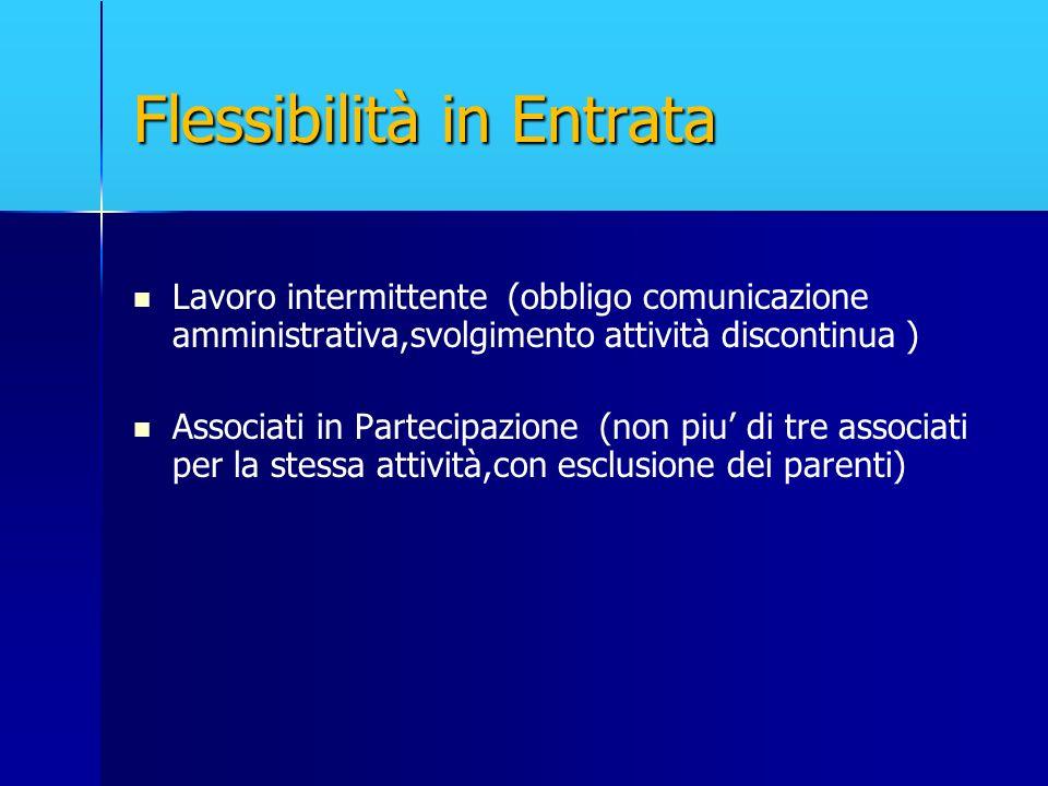 Flessibilità in Entrata Lavoro intermittente (obbligo comunicazione amministrativa,svolgimento attività discontinua ) Associati in Partecipazione (non