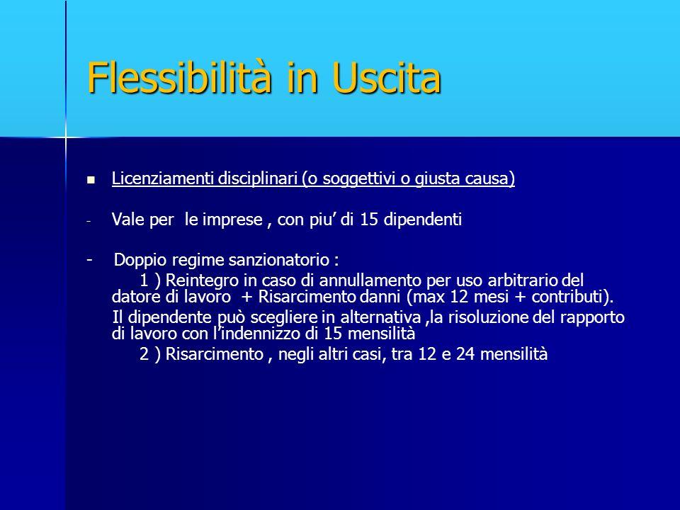 Flessibilità in Uscita Licenziamenti disciplinari (o soggettivi o giusta causa) - - Vale per le imprese, con piu di 15 dipendenti - Doppio regime sanz